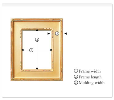 enter frame dimensions in inches decimals